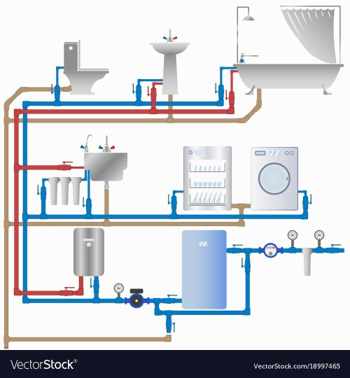 small resolution of house water system diagram