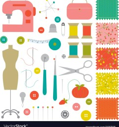 sewing clipart vector image [ 952 x 1080 Pixel ]
