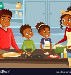 african american family clipart [ 1000 x 830 Pixel ]