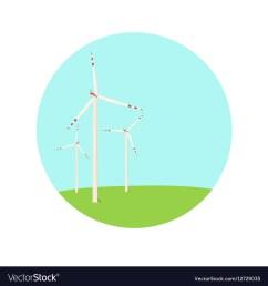 wind mill energy diagram [ 1000 x 1080 Pixel ]