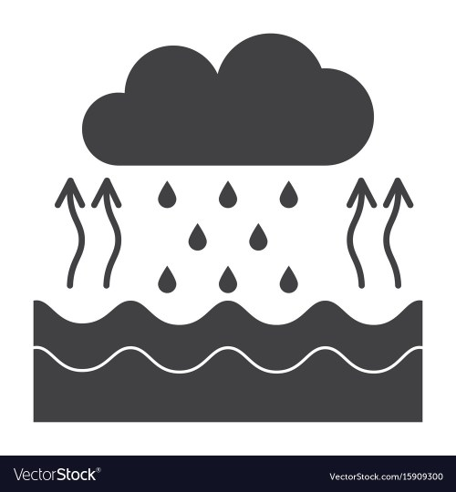 small resolution of water cycle diagram vector image