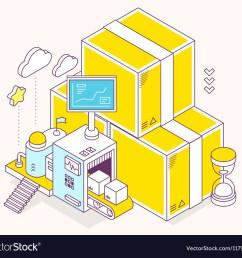 box dimension diagram [ 1000 x 897 Pixel ]