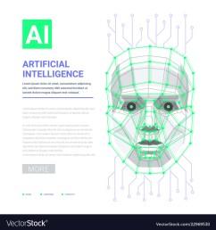human face diagram [ 1000 x 1080 Pixel ]
