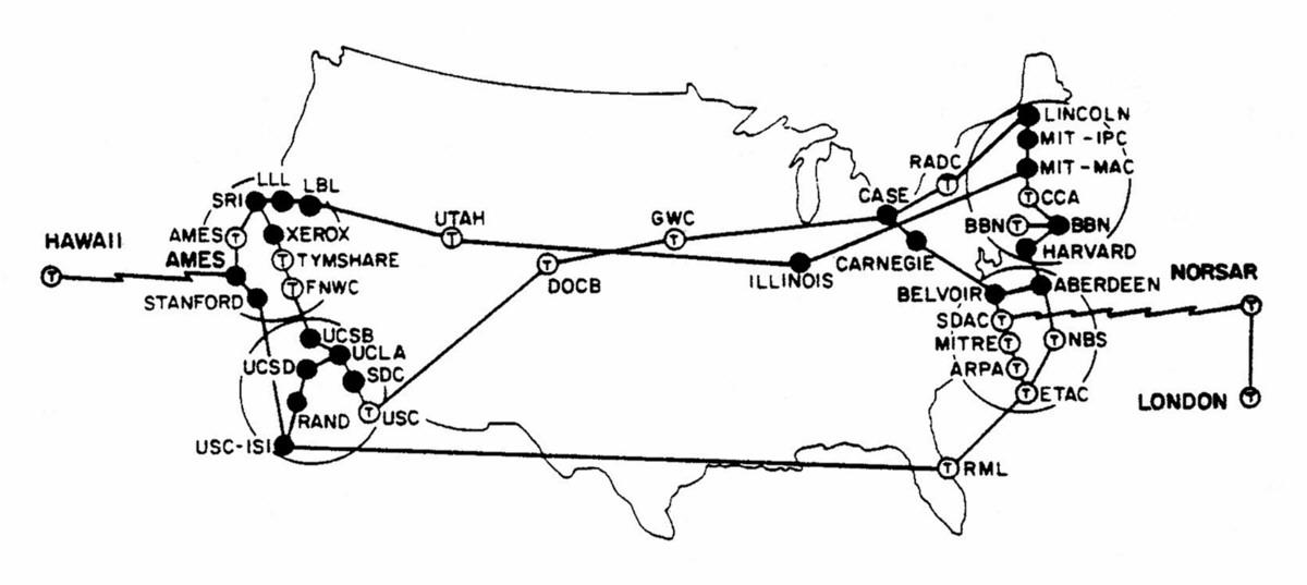 1973: ARPANET goes international