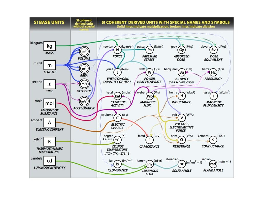 medium resolution of si color diagram apr 08