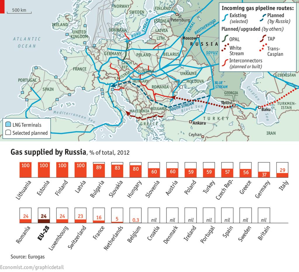 Europe_gas