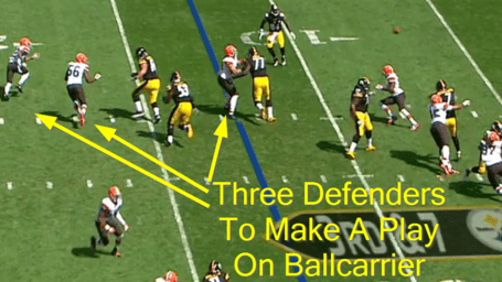 Browns Pass Rush Forecasting Week 2 vs The New Orleans