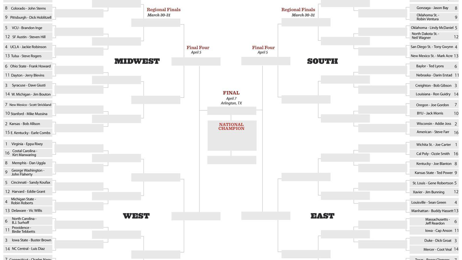Let baseball fill your 2014 NCAA Tournament bracket