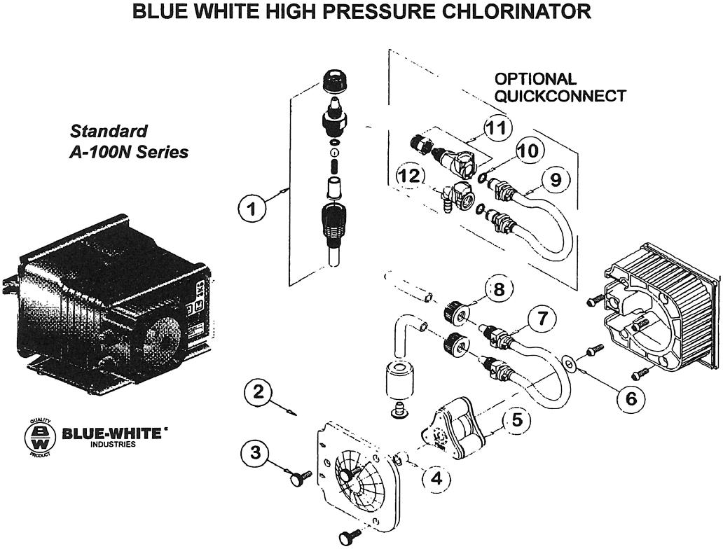 Blue White Chlorinator