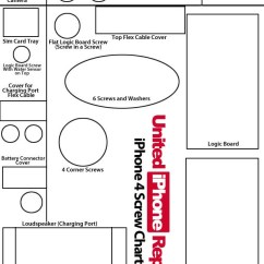 Back Of Iphone 4s Diagram Chevy Silverado Trailer Wiring 100 Fix Wet 4 With Step By Water Damage Repair Guide Screw Chart