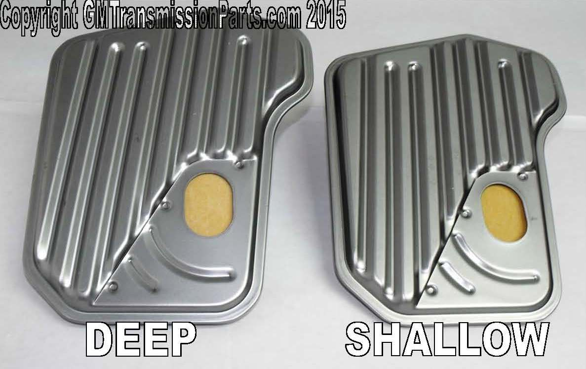 hight resolution of why does the oil pan depth matter