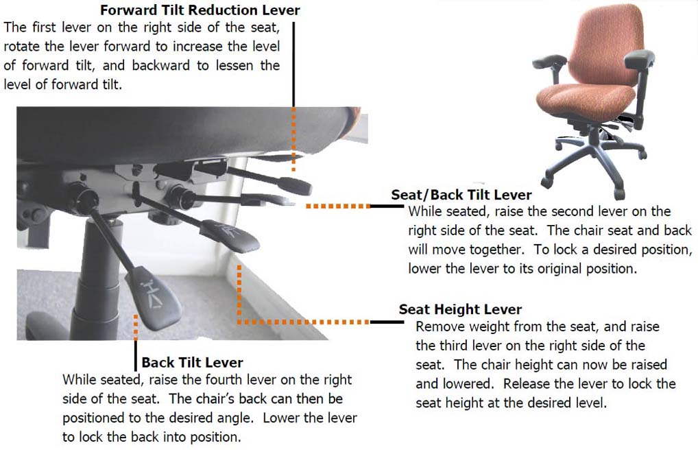 ergonomic chair levers best portable high bodybilt contour task mid back l 757 z mech adjustments guide