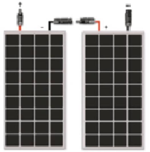 Solar Panels In Parallel Solar Panels In Series