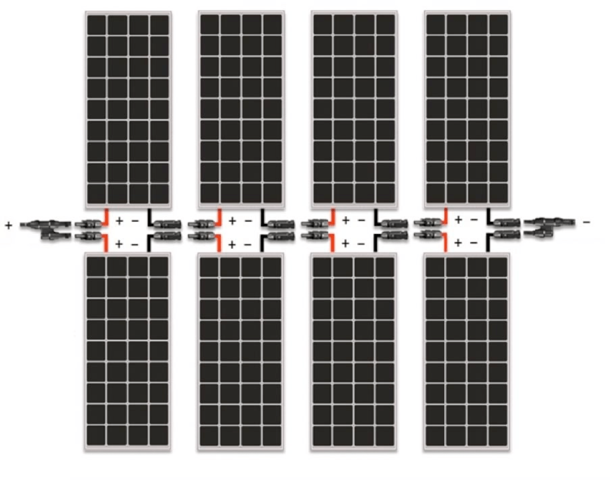 100 Amp Panel Wiring Diagram Series Vs Parallel Connections Explained Renogy Solar