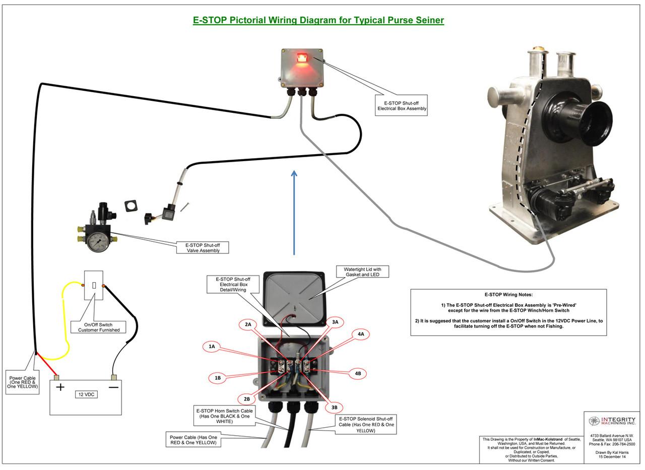 series e stop kit 12v inmac kolstrand e stop emergency stop switch kit [ 1280 x 933 Pixel ]
