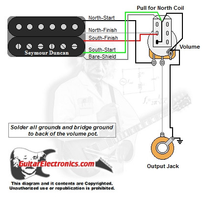 guitar output jack wiring diagram single phase to 3 motor 1 humbucker volume pull for north coil click enlarge