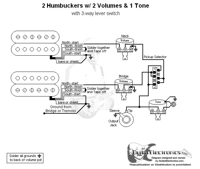 fender strat wiring diagram 5 way switch electron transport chain with explanation 2 humbuckers 3 lever volumes 1 tone click to enlarge