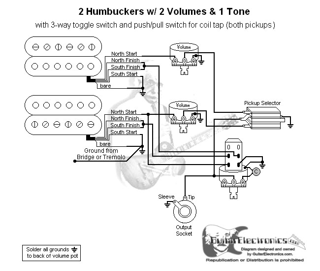 concentric pot wiring diagram gsxr 600 2 humbuckers 3 way toggle switch volumes 1 tone coil tap click to enlarge