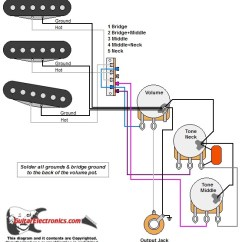 Fender Hss Stratocaster Wiring Diagram 1998 Dodge Ram Strat 5 Way All Data Style Guitar Squier