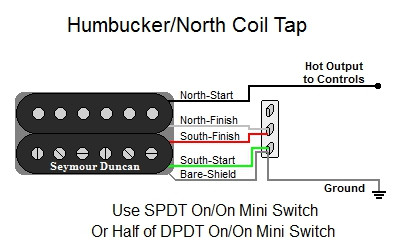 double humbucker wiring diagram onan generator remote start stop switch north coil tap