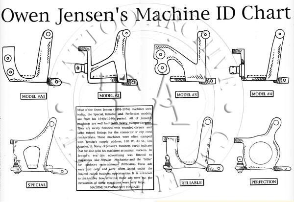 Jensen Machine Co