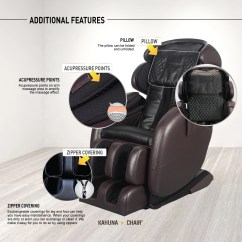 Massage Chairs Reviews Saddle Chair Or Stool Kahuna Zero Gravity In Reasonable Price Features