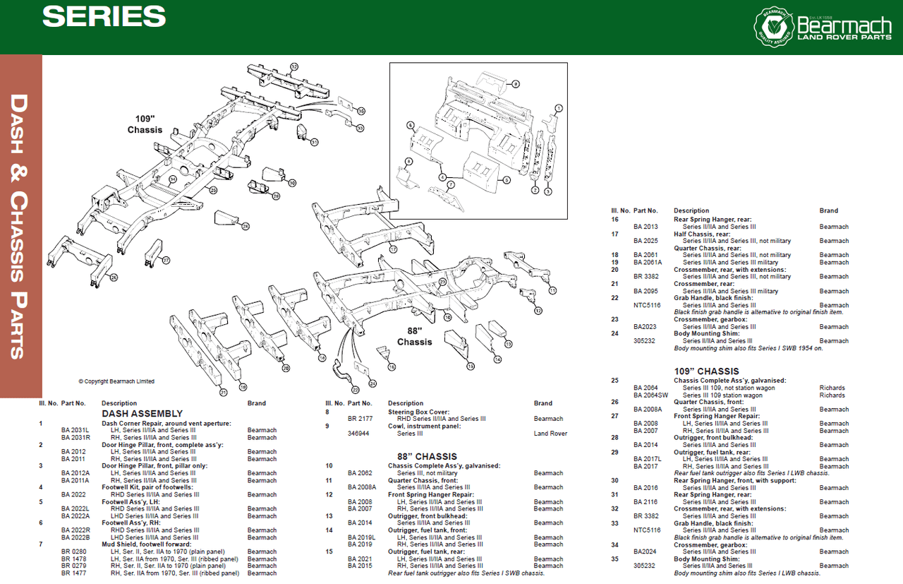 2001 land rover parts diagram great installation of wiring diagram u2022 rh toyskids co 2003 land rover discovery sai diagram 2003 range rover engine  [ 1280 x 827 Pixel ]