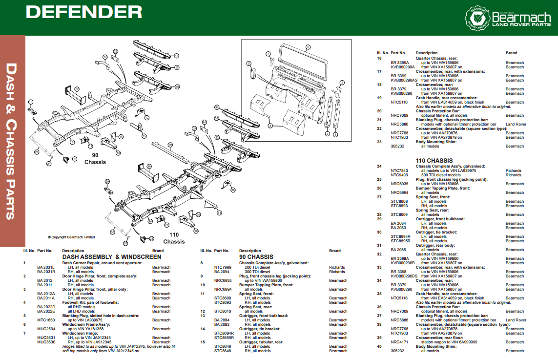 land rover parts diagram wiring diagram todays a diagram of 2003 land rover discovery engine land [ 1143 x 737 Pixel ]