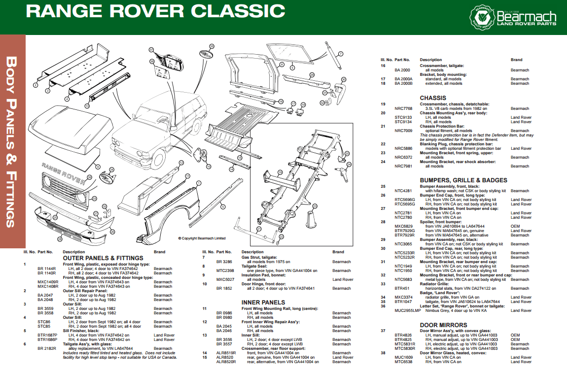medium resolution of range rover classic body chassis parts exploded view diagram