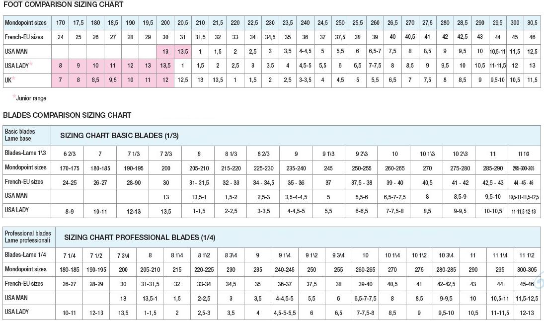 Length size chart risport  also sizing charts usa skates inc rh usaskates