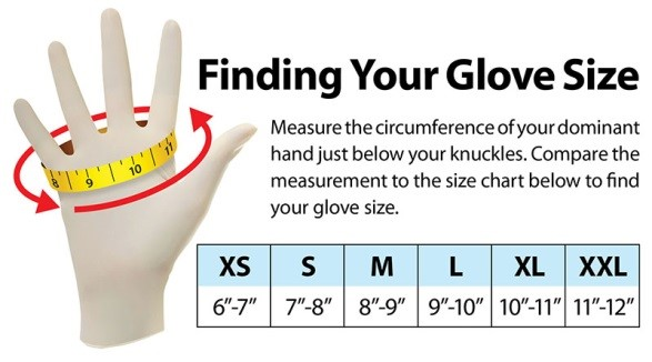 Glove sizing guide also determine size how to measure for rh nitrilegloves