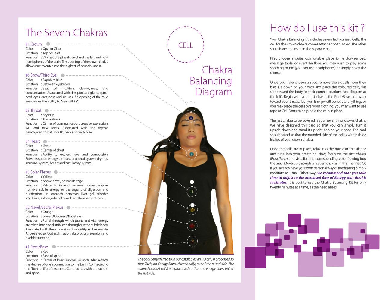 this tachyonized tachyon tantra product balances and energizes the seven chakras the life force energy [ 1280 x 996 Pixel ]