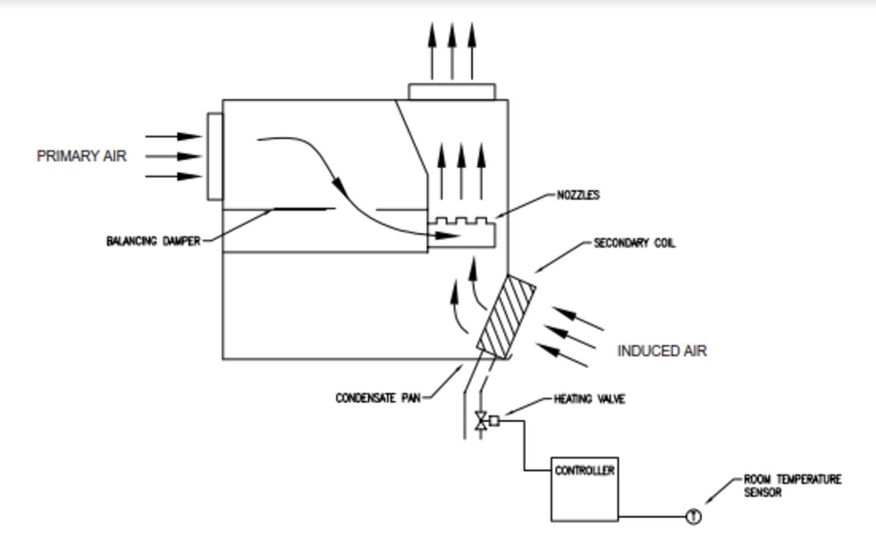 medium resolution of figure 3 perimeter induction terminal diagram