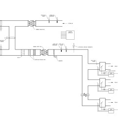 diagram what s the difference between vav vs vvt hvac systems hvac in on damper control electrical  [ 1980 x 1530 Pixel ]