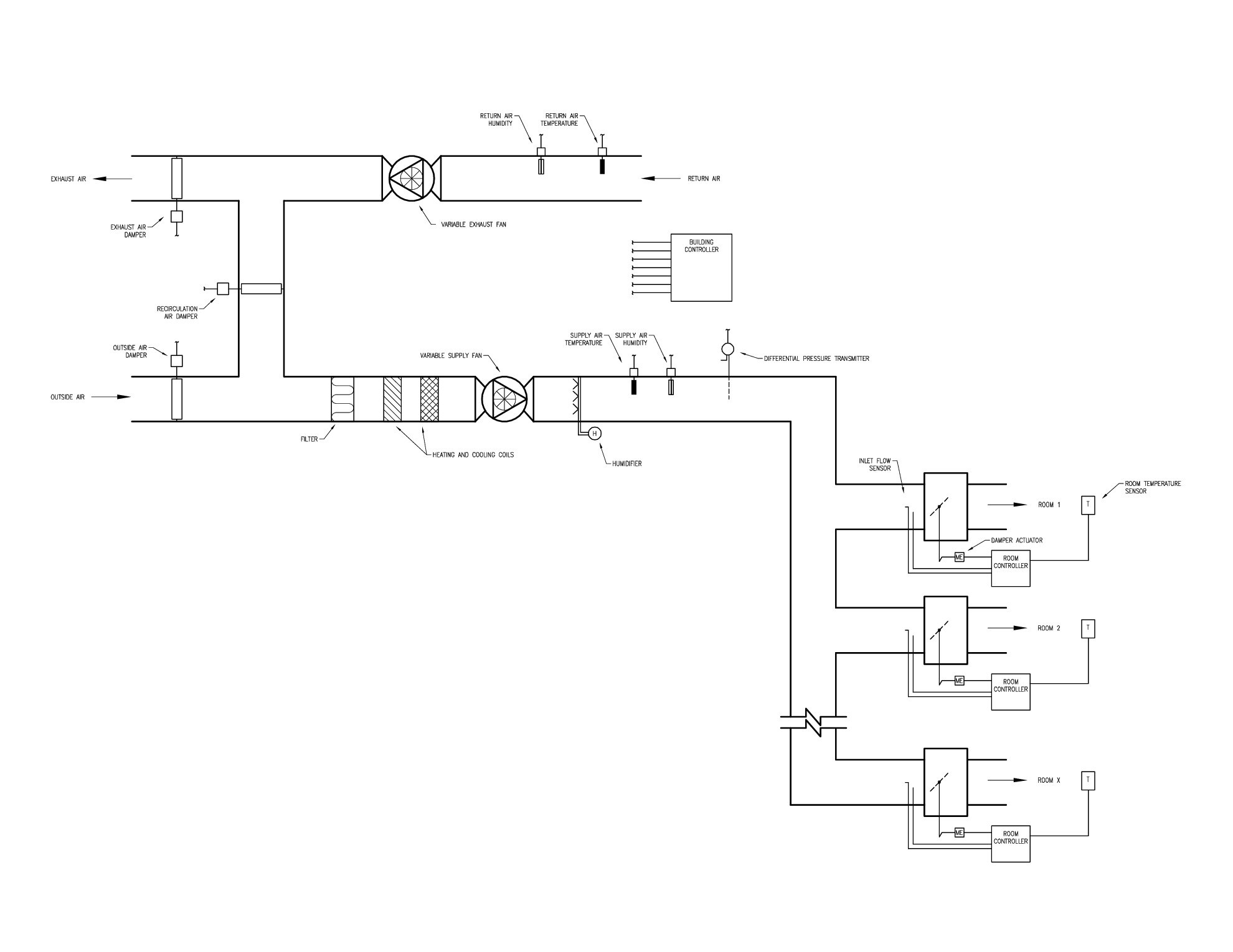 hight resolution of  diagram what s the difference between vav vs vvt hvac systems hvac in on damper control electrical