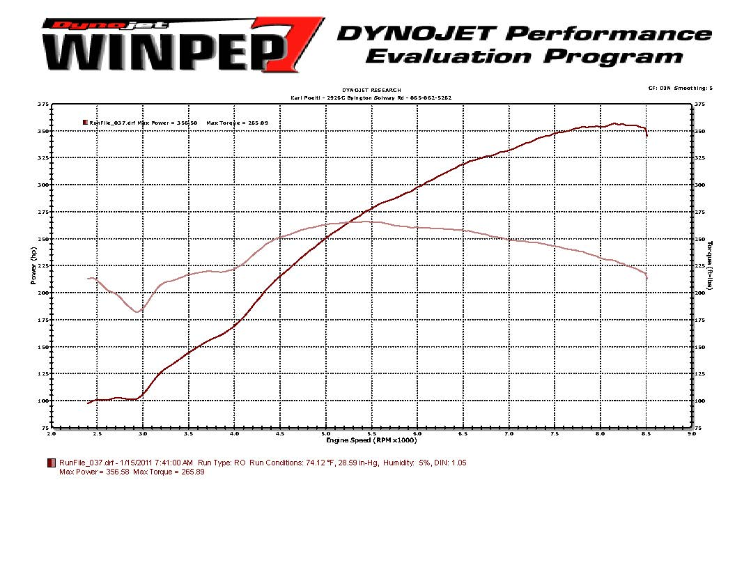 hight resolution of the tuning was done by ed senf who is well know for tuning race bmw engines