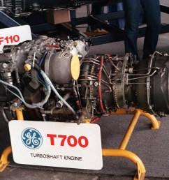 a view of the general electric t700 turboshaft engine on display during the patuxent river air  [ 1600 x 1057 Pixel ]