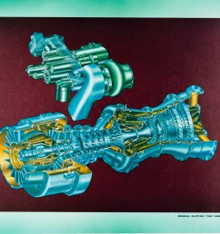 general electric ge t700 turboshaft engine [ 1024 x 802 Pixel ]