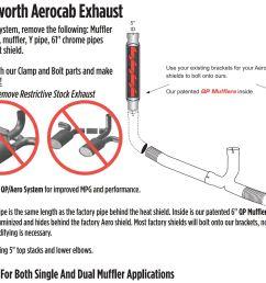 aerocab exhaust kits jpg [ 1591 x 1309 Pixel ]