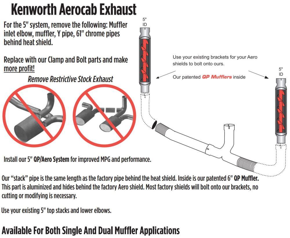 medium resolution of aerocab exhaust kits jpg