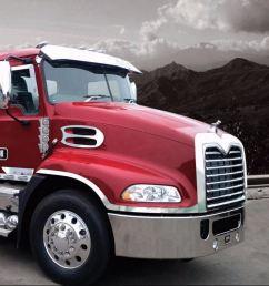 mack truck picture jpg [ 2662 x 1493 Pixel ]