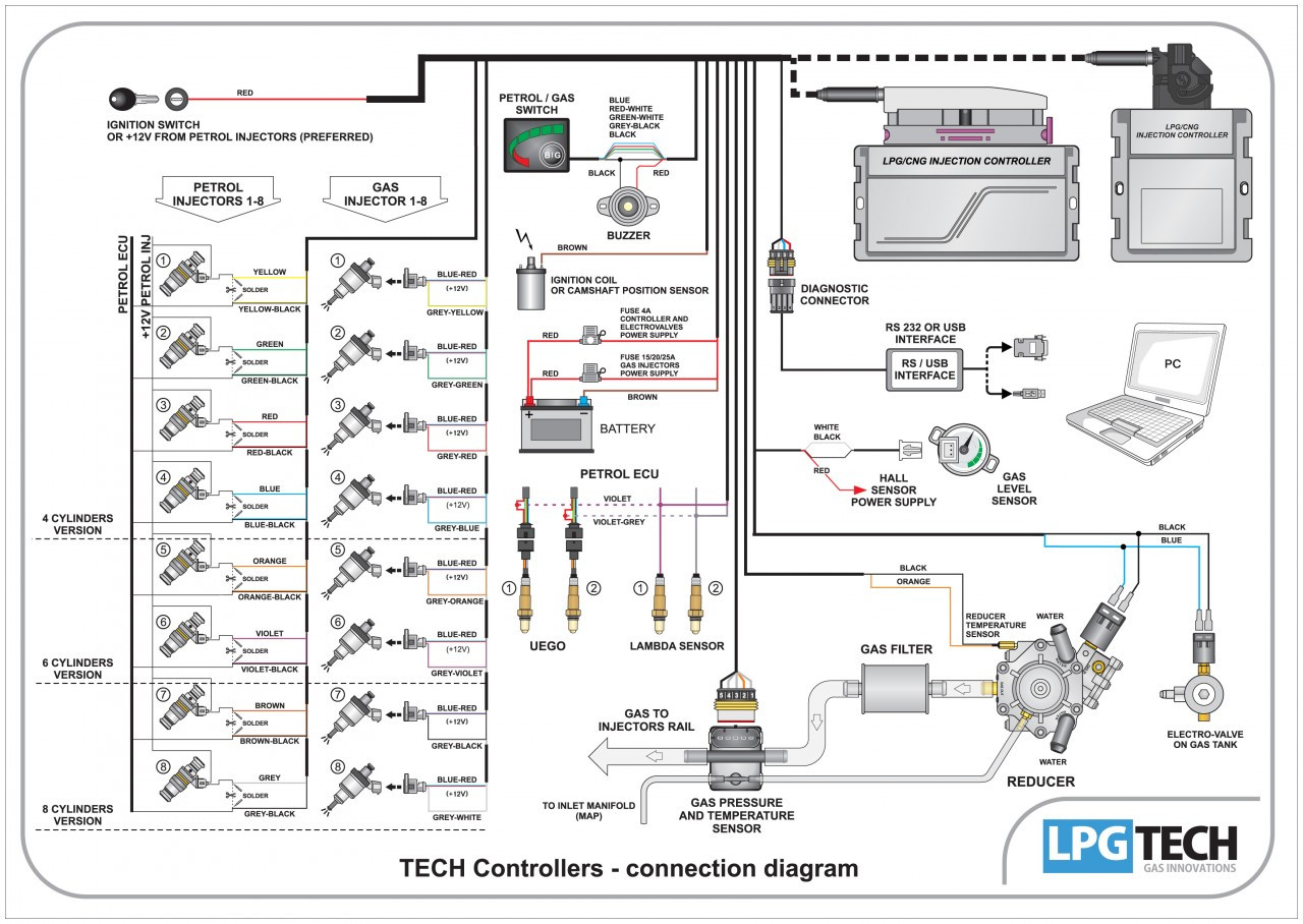 lpgtech 318 8 cylinder conversion kit diagram  [ 1280 x 908 Pixel ]