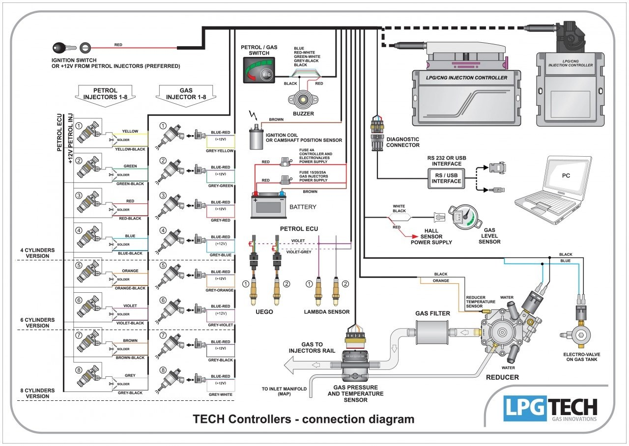 small resolution of  lpgtech 318 8 cylinder conversion kit diagram