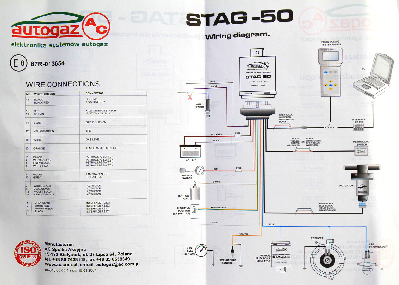 medium resolution of stag 50 single point lambda controller auto gas wiring diagram