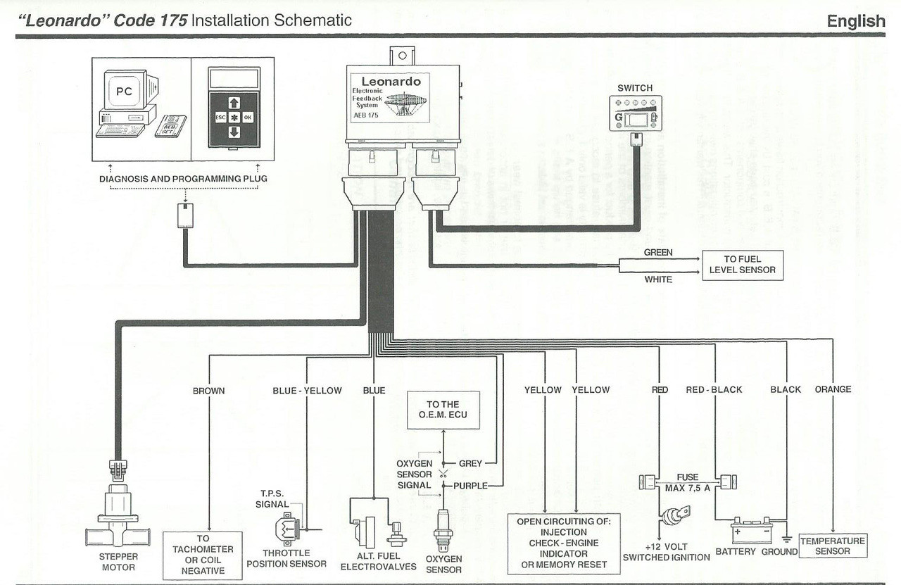 medium resolution of  omvl millenium electronic feedback system lpg manual diagram connection