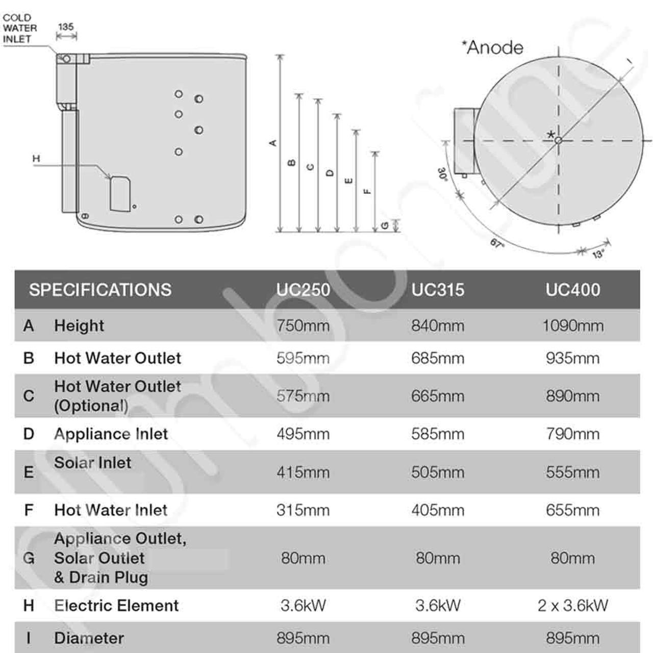 schematic g2 tech universal wet back stove hot water heater mains pressure coil 250lt spec  [ 1000 x 1000 Pixel ]