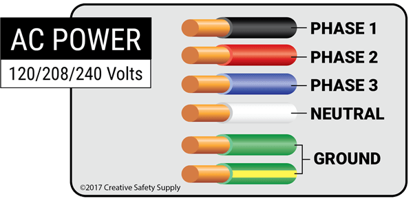 Electrical Wiring (Wire Color Codes)