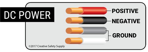 Electrical Wire Color Code Chart Single Phase