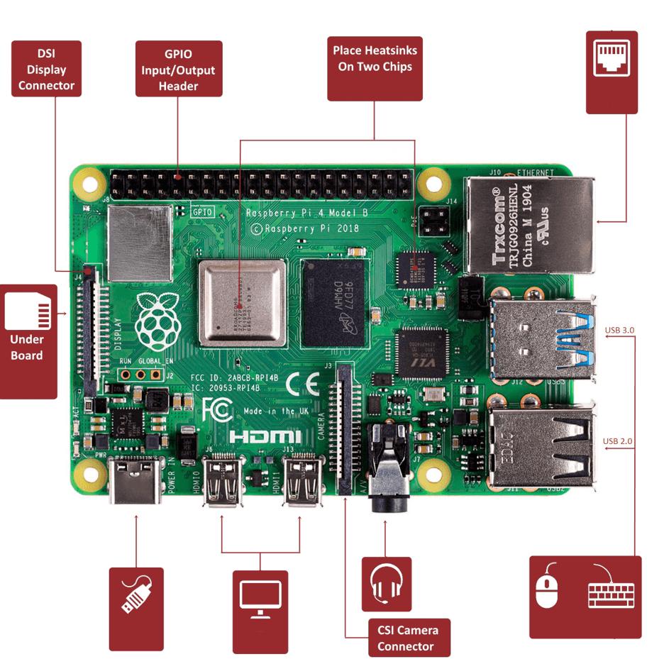 medium resolution of raspberry pi 4 diagram png