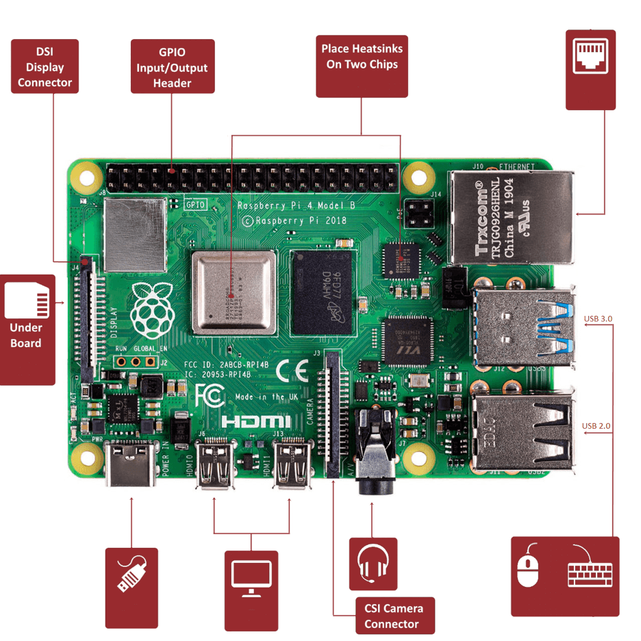 hight resolution of raspberry pi 4 diagram png